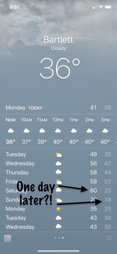 weatherm